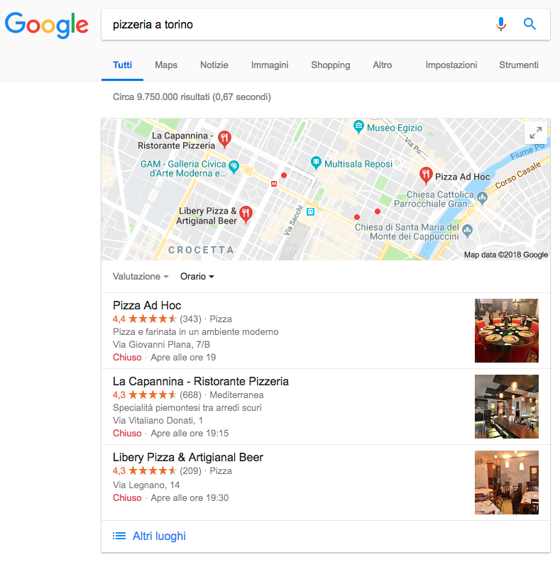perché è importante la local seo